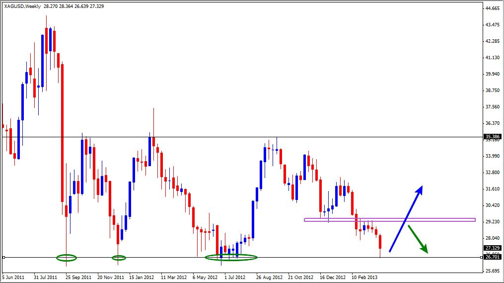 07 Apr - Silver Daily