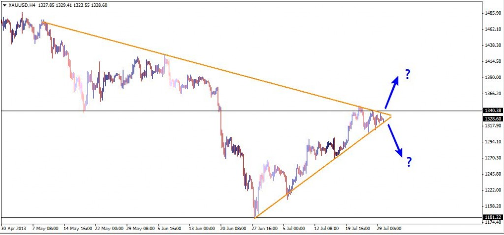 30 Jul - Gold 4 Hr