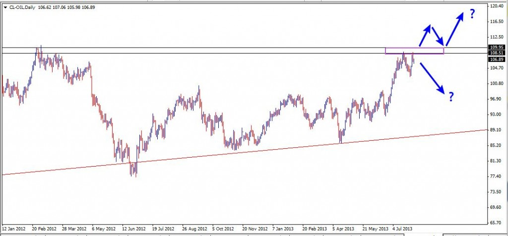 05 Aug - Crude Daily