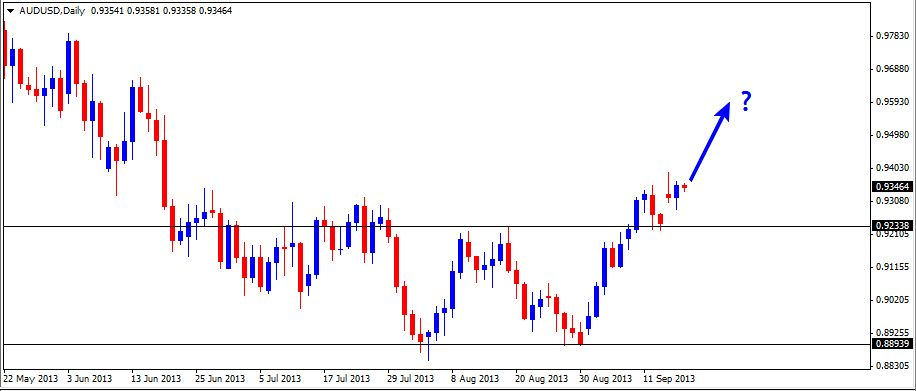18 Sep - AUDUSD Daily