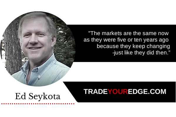 trading quote