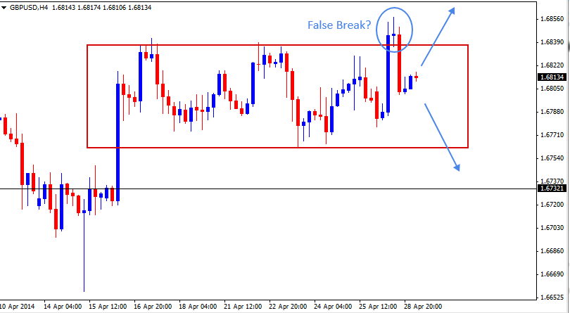 Forex hold position over weekend