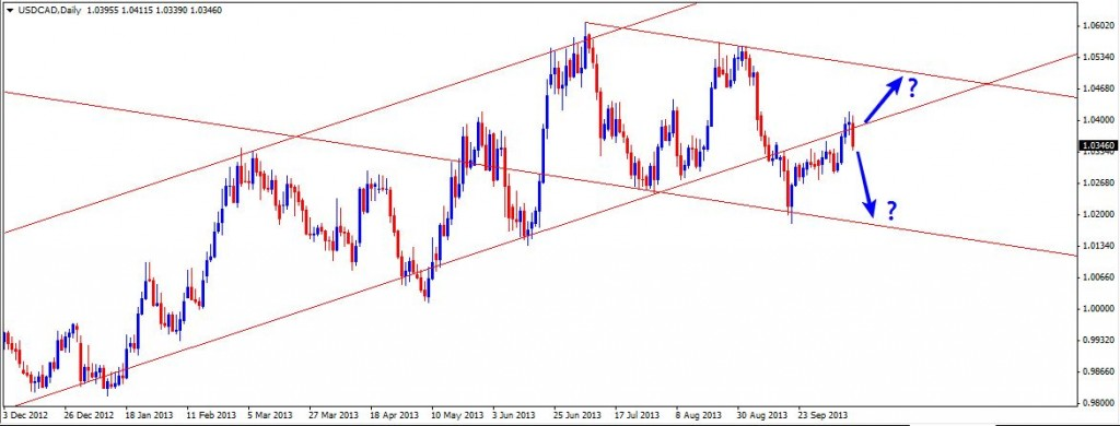 13 Oct - USDCAD Daily