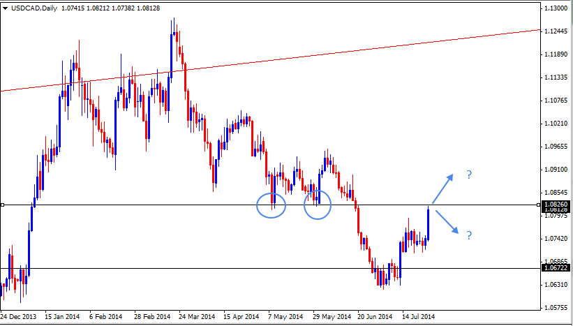 27 Jul - USDCAD Daily Forex Chart
